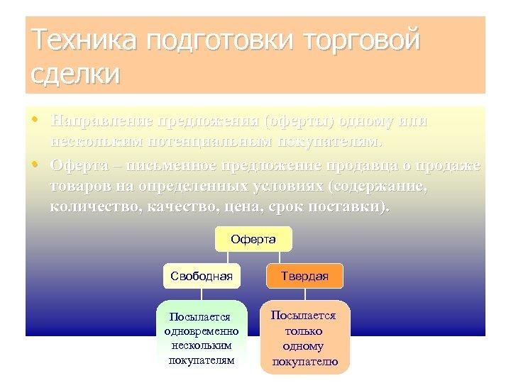 Техника подготовки торговой сделки • Направление предложения (оферты) одному или • нескольким потенциальным покупателям.