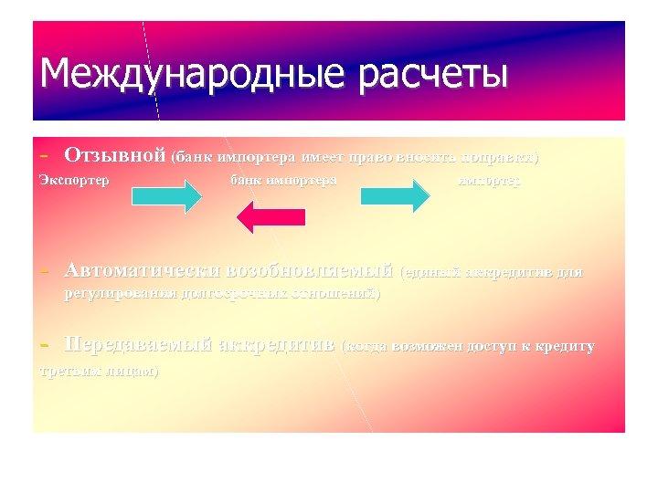 Международные расчеты Отзывной (банк импортера имеет право вносить поправки) Экспортер банк импортера импортер Автоматически