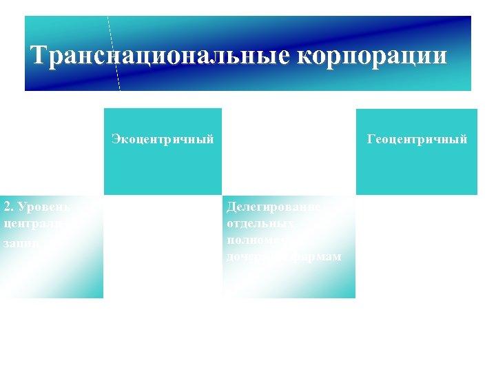 Транснациональные корпорации 1. Взаимо действие материнской комании и филиалов 2. Уровень централи зации Экоцентричный