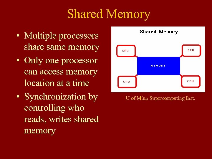 Shared Memory • Multiple processors share same memory • Only one processor can access