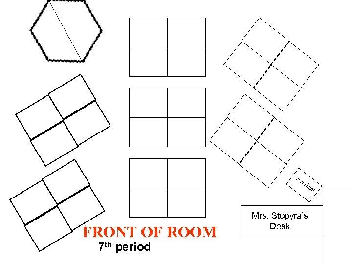 vis ua li FRONT OF ROOM 7 th period ze Mrs. Stopyra's Desk r