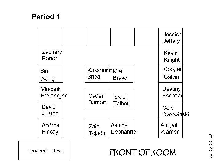 Period 1 Jessica Jeffery Zachary Porter Bin Wang Vincent Freiberger David Juarez Andres Pincay