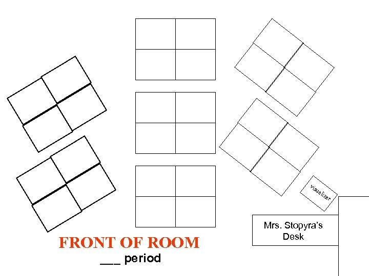 vis ua li FRONT OF ROOM ___ period ze Mrs. Stopyra's Desk r
