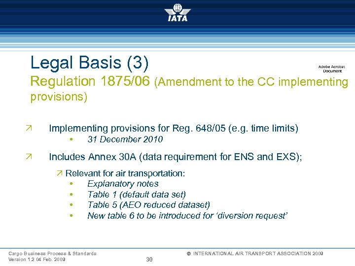 Legal Basis (3) Regulation 1875/06 (Amendment to the CC implementing provisions) Ö Implementing provisions