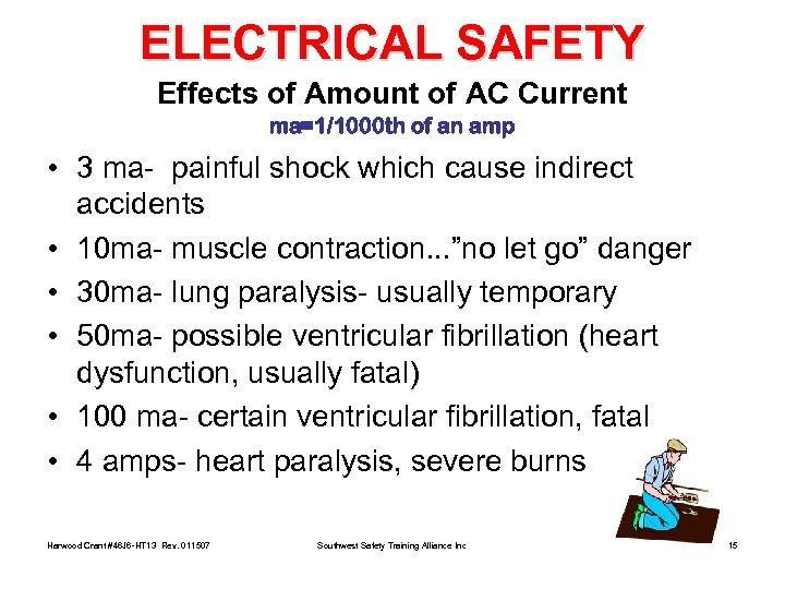 ELECTRICAL SAFETY Effects of Amount of AC Current ma=1/1000 th of an amp •