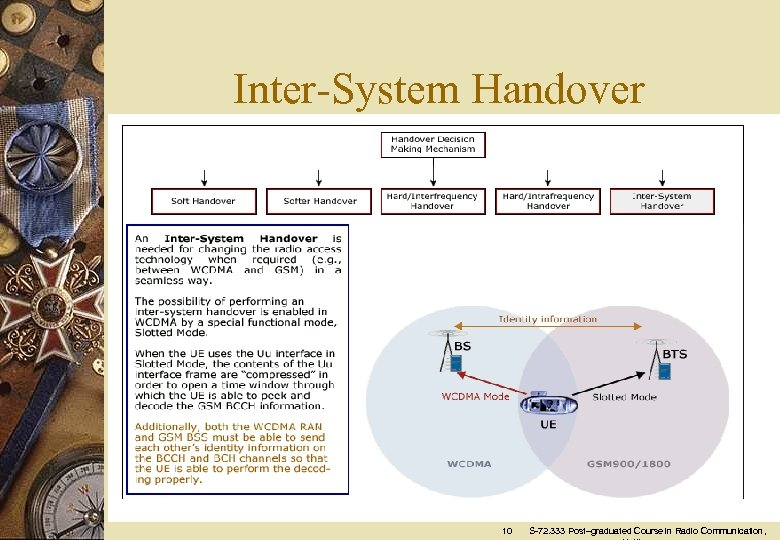 Inter-System Handover 10 S-72. 333 Post–graduated Course in Radio Communication,