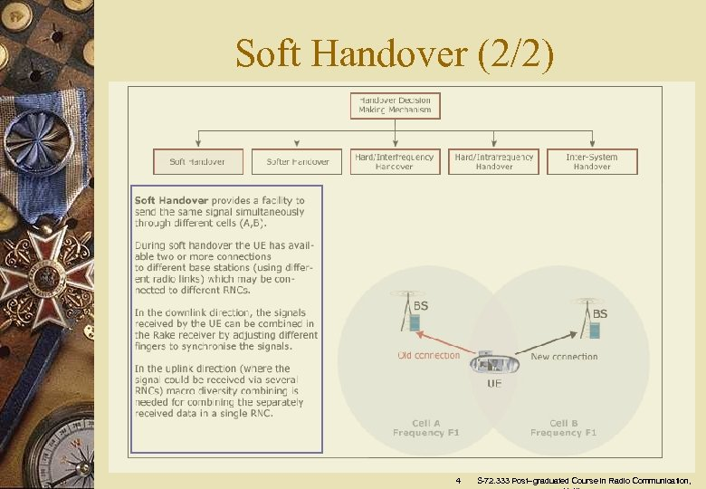 Soft Handover (2/2) 4 S-72. 333 Post–graduated Course in Radio Communication,