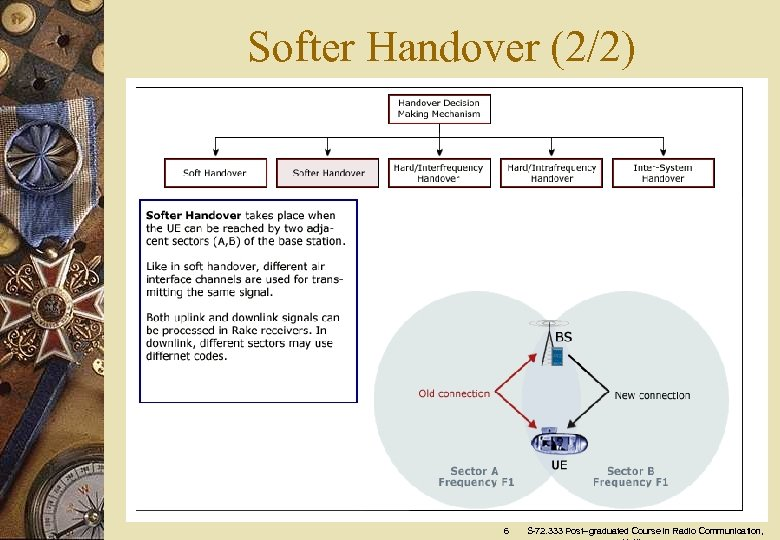 Softer Handover (2/2) 6 S-72. 333 Post–graduated Course in Radio Communication,