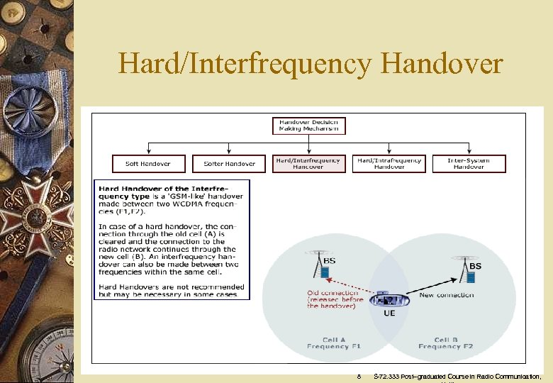 Hard/Interfrequency Handover 8 S-72. 333 Post–graduated Course in Radio Communication,