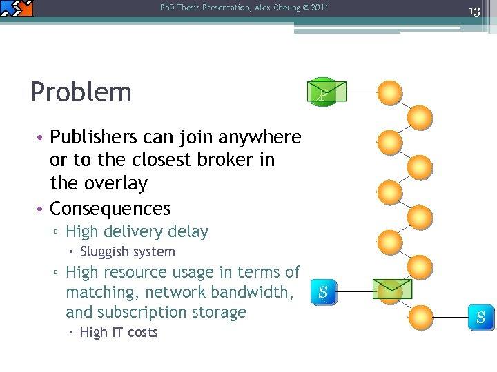 Ph. D Thesis Presentation, Alex Cheung © 2011 Problem 13 P • Publishers can