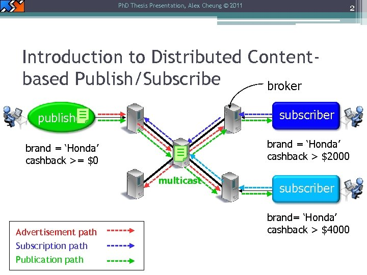 Ph. D Thesis Presentation, Alex Cheung © 2011 2 Introduction to Distributed Contentbased Publish/Subscribe