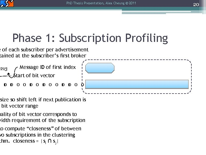 Ph. D Thesis Presentation, Alex Cheung © 2011 Phase 1: Subscription Profiling e of