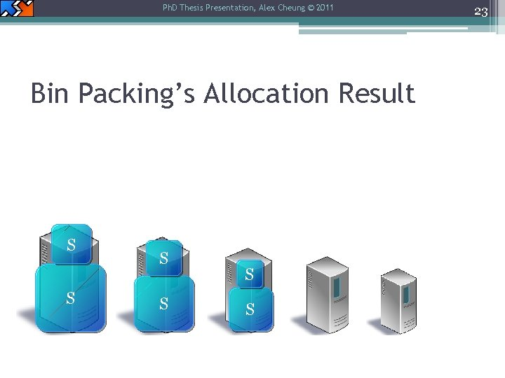 Ph. D Thesis Presentation, Alex Cheung © 2011 Bin Packing's Allocation Result S S