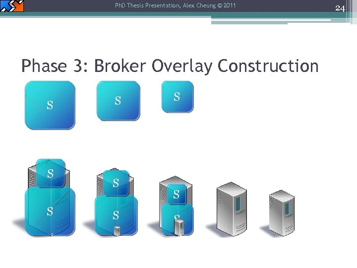 Ph. D Thesis Presentation, Alex Cheung © 2011 Phase 3: Broker Overlay Construction S