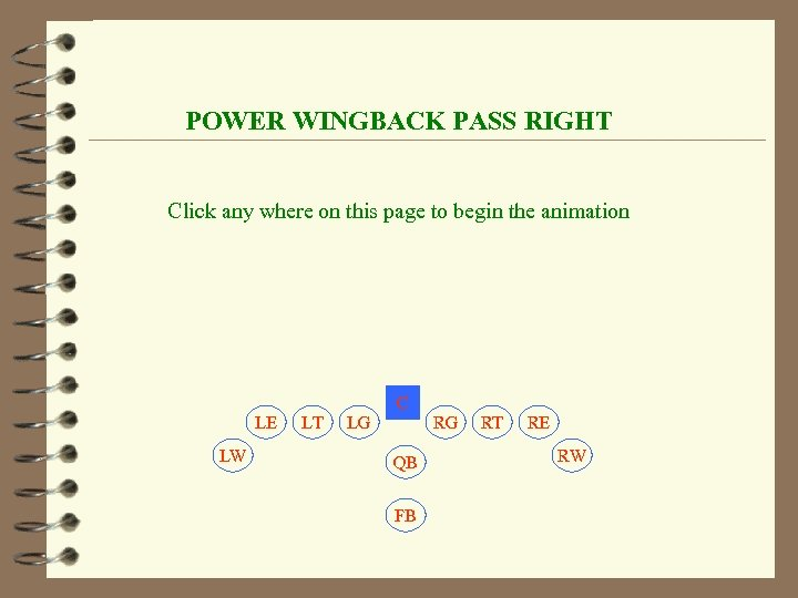 POWER WINGBACK PASS RIGHT Click any where on this page to begin the animation