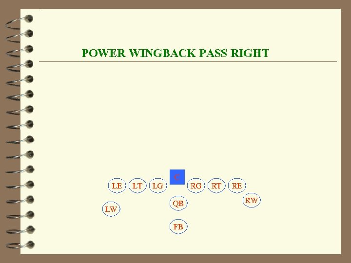 POWER WINGBACK PASS RIGHT C LE LW LT LG RG QB FB RT RE
