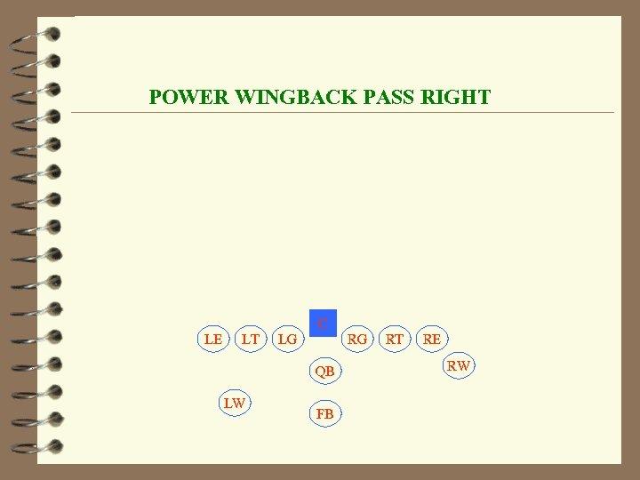 POWER WINGBACK PASS RIGHT C LE LT LG RG QB LW FB RT RE