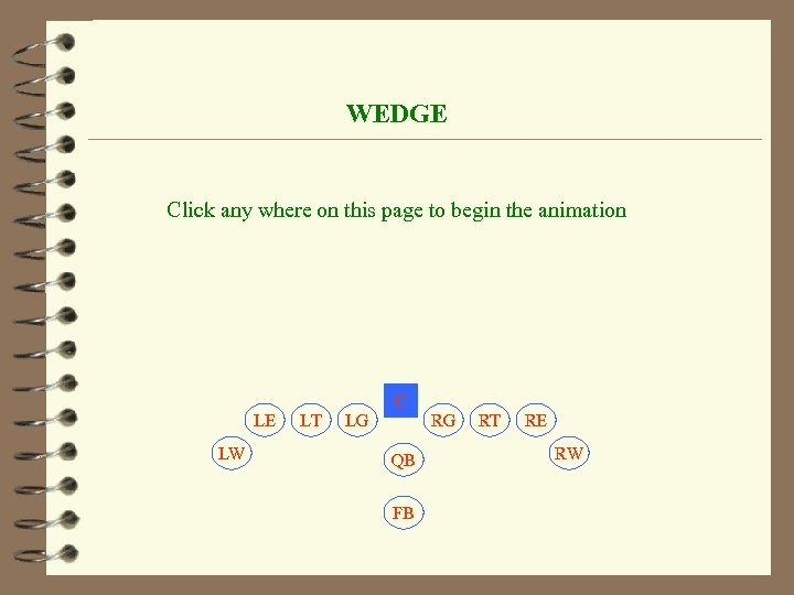 WEDGE Click any where on this page to begin the animation C LE LW