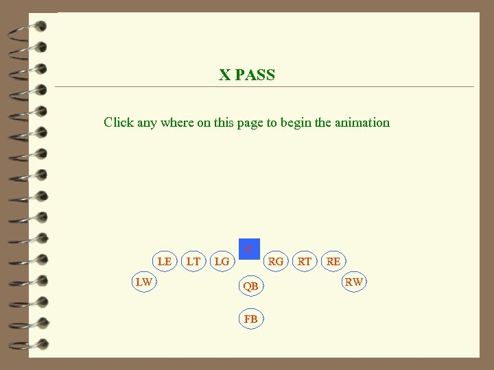 X PASS Click any where on this page to begin the animation C LE