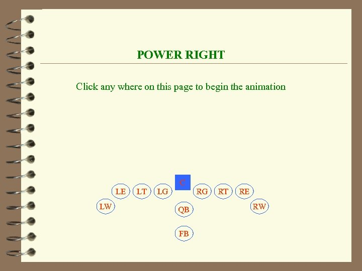 POWER RIGHT Click any where on this page to begin the animation C LE