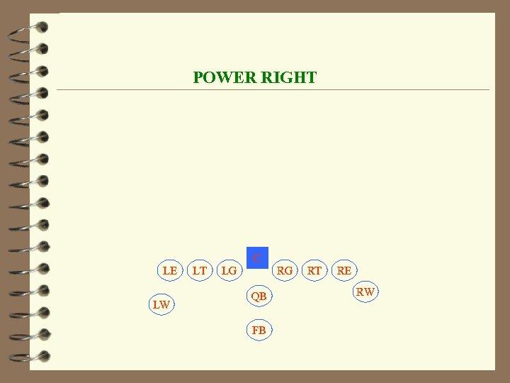 POWER RIGHT C LE LW LT LG RG QB FB RT RE RW