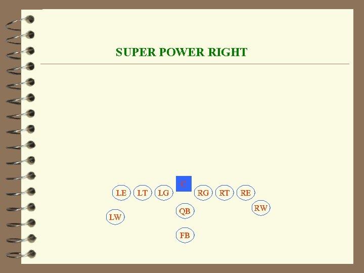SUPER POWER RIGHT C LE LW LT LG RG QB FB RT RE RW
