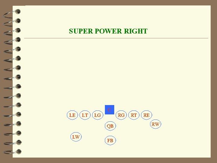 SUPER POWER RIGHT C LE LT LG RG QB LW FB RT RE RW