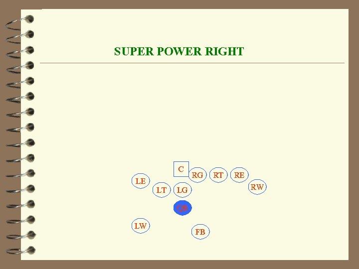 SUPER POWER RIGHT C LE LT RG RE RW LG QB LW RT FB