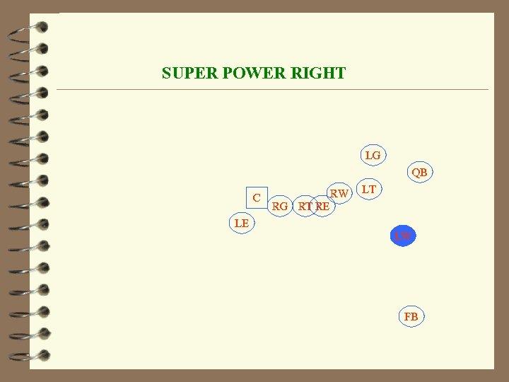 SUPER POWER RIGHT LG QB C RW LT RG RT RE LE LW FB