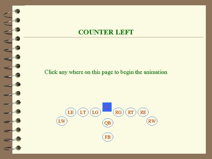 COUNTER LEFT Click any where on this page to begin the animation C LE