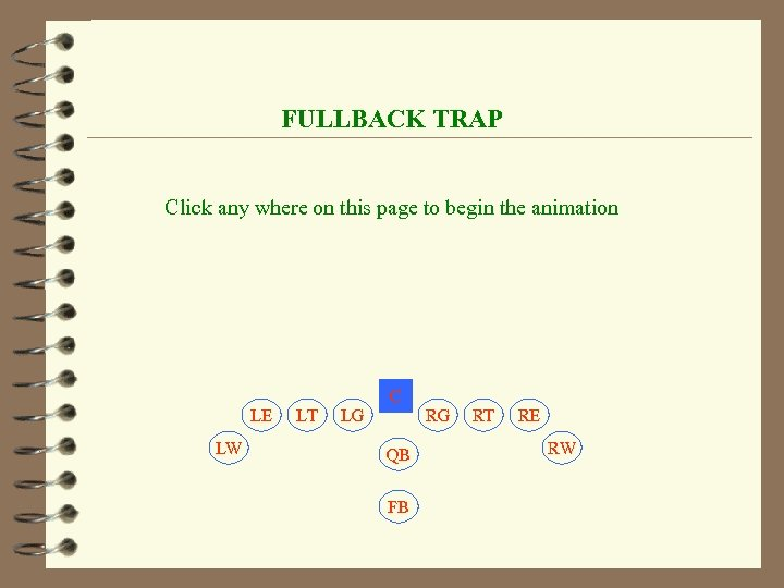 FULLBACK TRAP Click any where on this page to begin the animation C LE