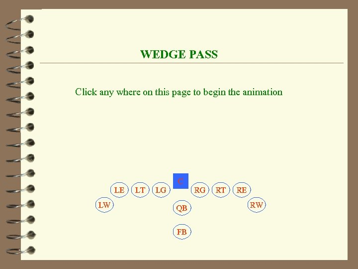 WEDGE PASS Click any where on this page to begin the animation C LE