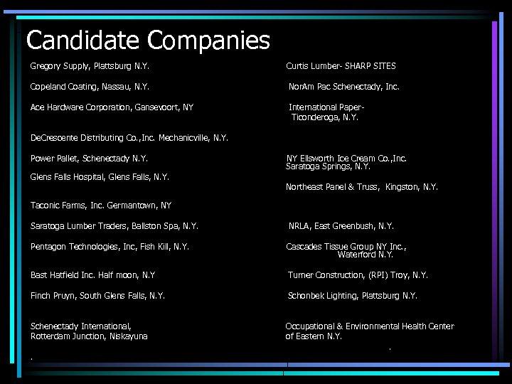 Candidate Companies Gregory Supply, Plattsburg N. Y. Curtis Lumber- SHARP SITES Copeland Coating, Nassau,