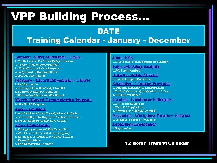 VPP Building Process. . . DATE Training Calendar - January - December January -