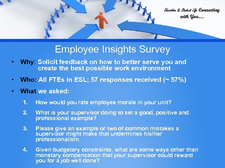 Education & Student Life Connecting with You… Employee Insights Survey • Why: Solicit feedback