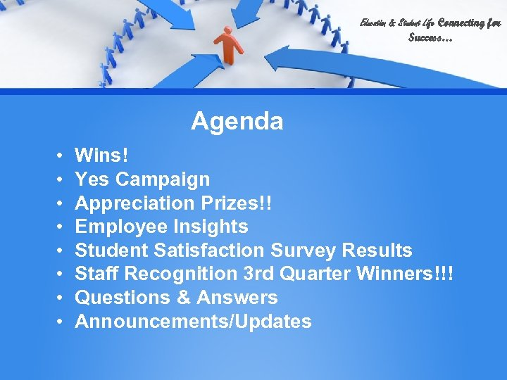 Education & Student Life Connecting for Success… Agenda • • Wins! Yes Campaign Appreciation