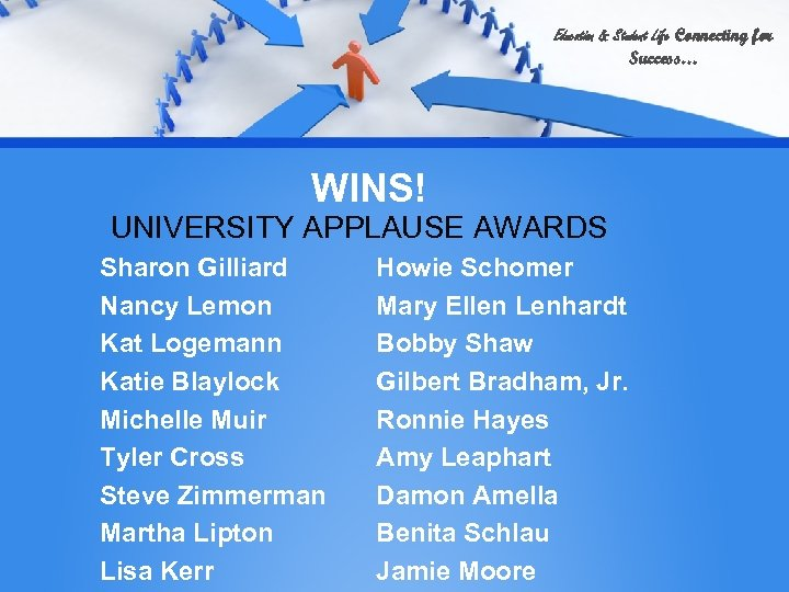 Education & Student Life Connecting for Success… WINS! UNIVERSITY APPLAUSE AWARDS Sharon Gilliard Nancy