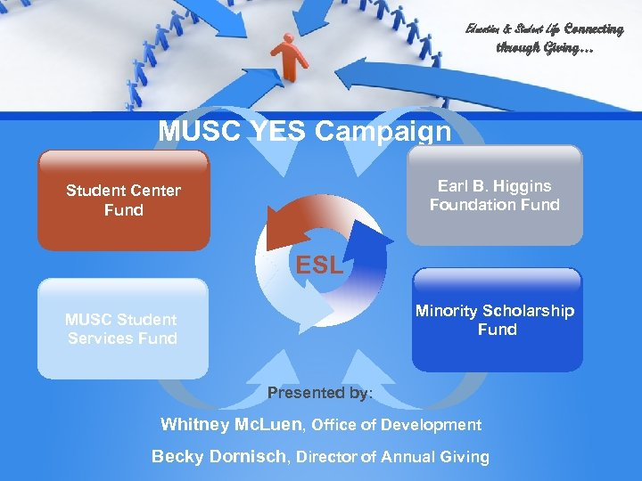 Education & Student Life Connecting through Giving… MUSC YES Campaign Earl B. Higgins Foundation