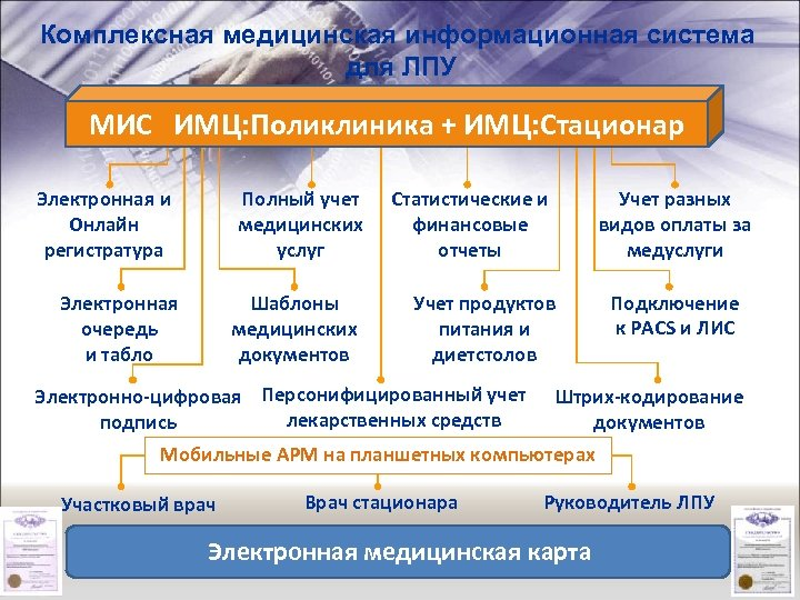 Комплексная медицинская информационная система для ЛПУ МИС ИМЦ: Поликлиника + ИМЦ: Стационар Полный учет