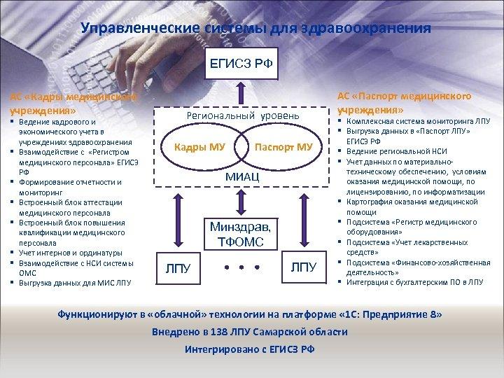 Управленческие системы для здравоохранения ЕГИСЗ РФ АС «Кадры медицинского учреждения» § Ведение кадрового и
