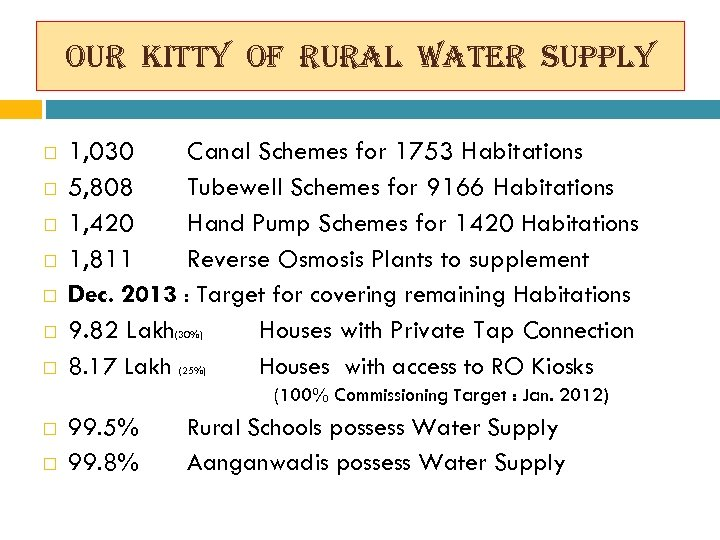 our kitty of rural water supply 1, 030 Canal Schemes for 1753 Habitations 5,