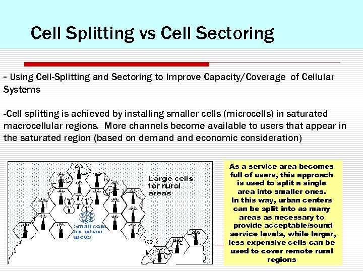 Cell Splitting vs Cell Sectoring - Using Cell-Splitting and Sectoring to Improve Capacity/Coverage of