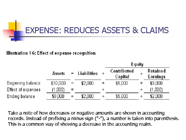 EXPENSE: REDUCES ASSETS & CLAIMS Take a note of how decreases or negative amounts