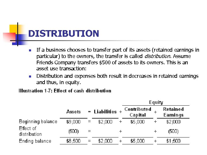 DISTRIBUTION n n If a business chooses to transfer part of its assets (retained