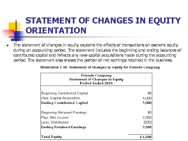 STATEMENT OF CHANGES IN EQUITY ORIENTATION n The statement of changes in equity explains