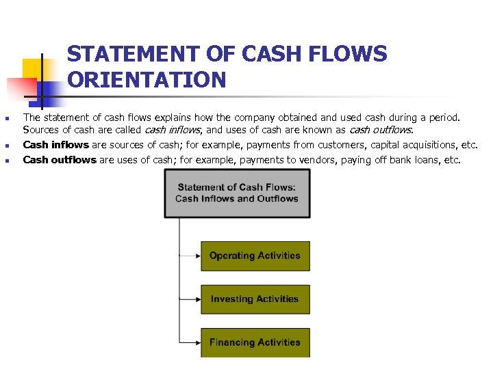 STATEMENT OF CASH FLOWS ORIENTATION n n n The statement of cash flows explains