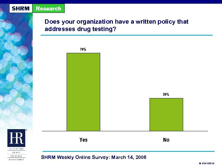Does your organization have a written policy that addresses drug testing? SHRM Weekly Online