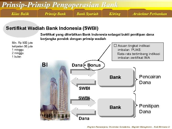 Prinsip-Prinsip Pengoperasian Bank Kilas Balik Prinsip Bank Syariah Kliring Arsitektur Perbankan Sertifikat Wadiah Bank