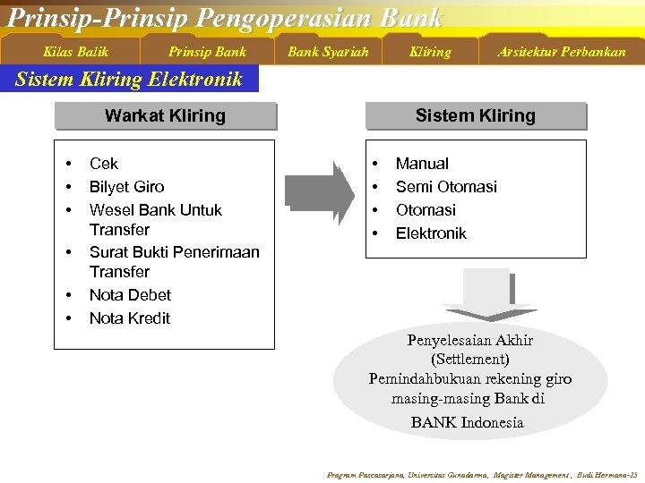 Prinsip-Prinsip Pengoperasian Bank Kilas Balik Prinsip Bank Syariah Kliring Arsitektur Perbankan Sistem Kliring Elektronik