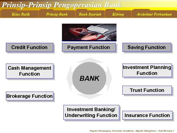 Prinsip-Prinsip Pengoperasian Bank Kilas Balik Prinsip Bank Credit Function Cash Management Function Bank Syariah